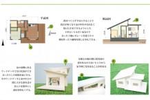 狭小住宅設計/作品制作を通して、機能的な寸法や計画の方法など座学の授業で学んだことを実践する。また、図面での表現を基本としながら、模型やパース表現でのプレゼンテーション手法や構成、表現力を養う。